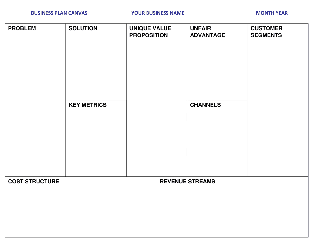 Business-in-a-Box's Business Plan Canvas (One Page) Template