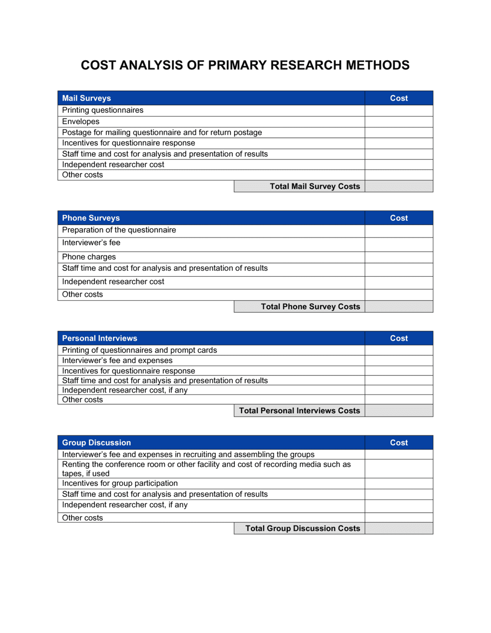 Business-in-a-Box's Cost Analysis of Market Research Methods Template