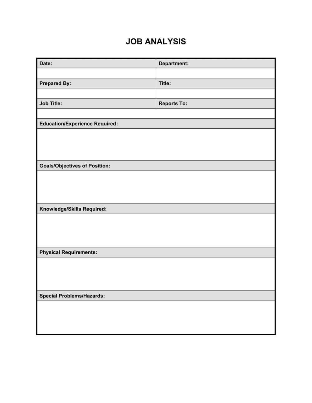 Business-in-a-Box's Job Analysis Template