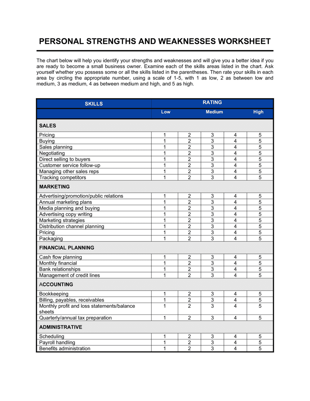 Business-in-a-Box's Worksheet Strengths and Weaknesses Template