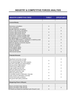 Worksheet Industry & Competitive Forces Analysis