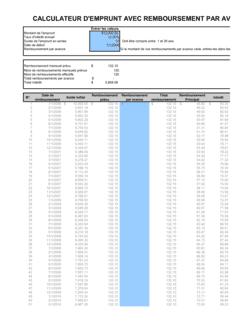 Amortissement Calculateur d'emprunt avec remboursement par avance